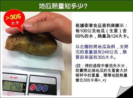 地瓜熱量知多少?(圖片來源:營養師Stella的減肥和營養部落格)