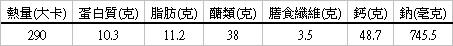 紅麴雜糧粽營養分析(每顆)