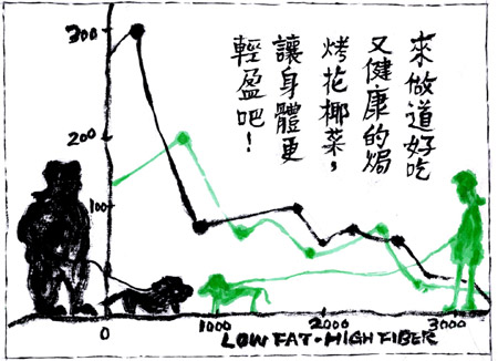 彭彭的單身食譜:藍紋起司焗烤花椰菜